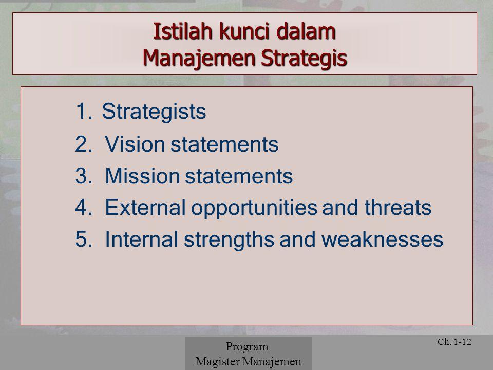 Istilah kunci dalam Manajemen Strategis