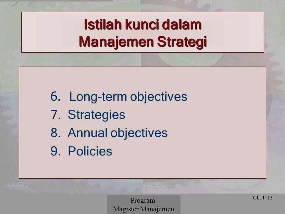 Istilah kunci dalam Manajemen Strategi