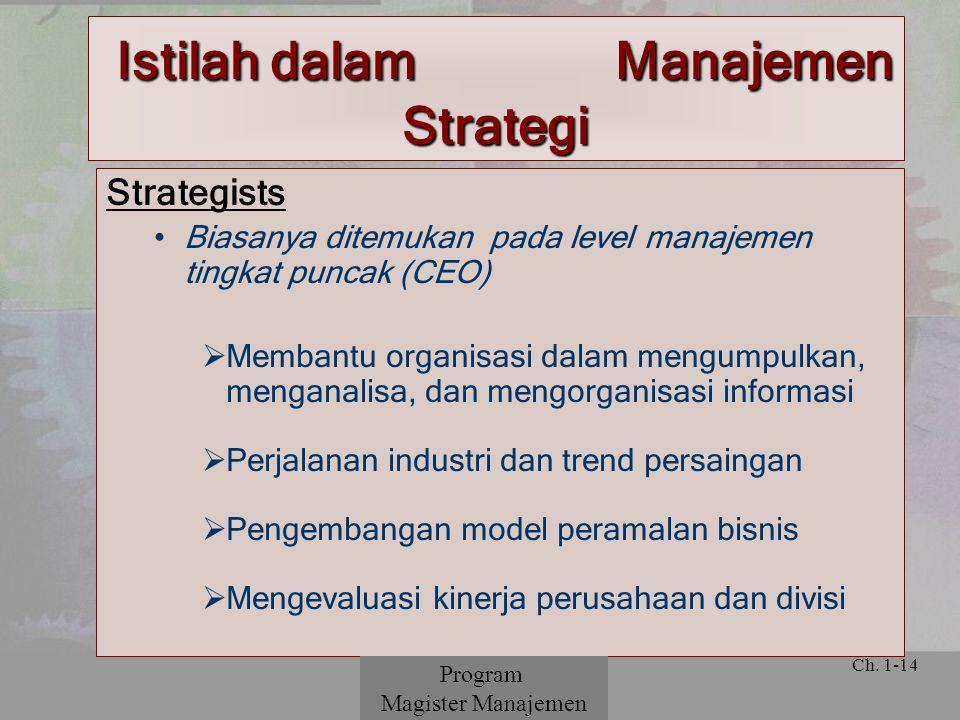 Istilah dalam Manajemen Strategi