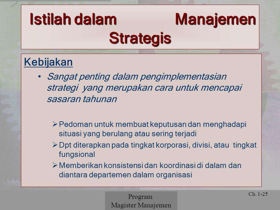 Istilah dalam Manajemen Strategis