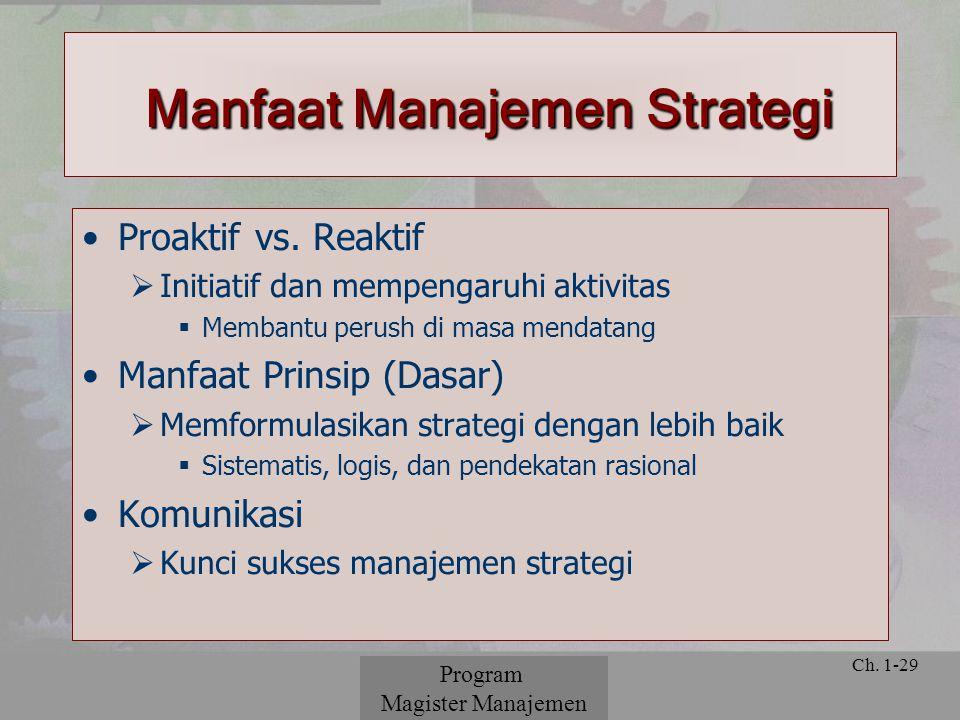 Manfaat Manajemen Strategi