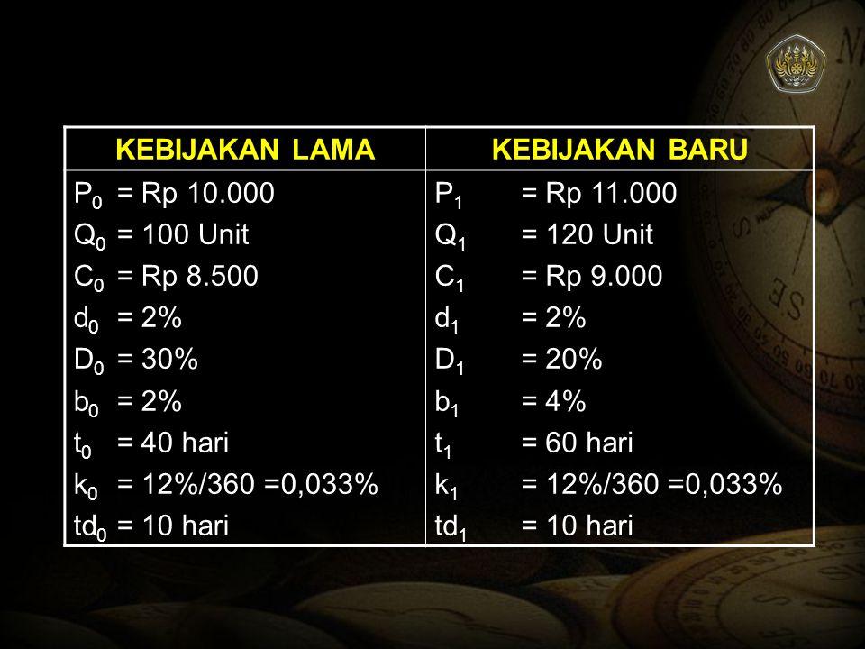 KEBIJAKAN LAMA KEBIJAKAN BARU. P0 = Rp 10.000. Q0 = 100 Unit. C0 = Rp 8.500. d0 = 2% D0 = 30%