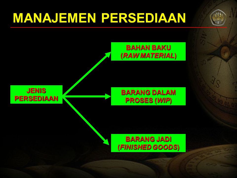 MANAJEMEN PERSEDIAAN BAHAN BAKU (RAW MATERIAL) JENIS PERSEDIAAN