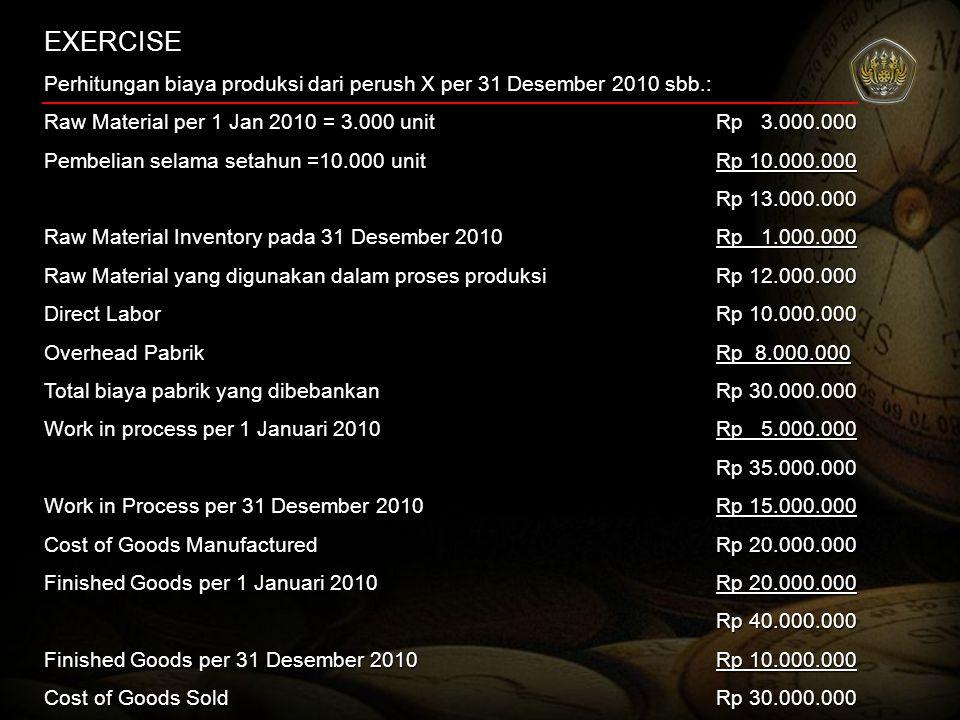 EXERCISE Perhitungan biaya produksi dari perush X per 31 Desember 2010 sbb.: Raw Material per 1 Jan 2010 = 3.000 unit Rp 3.000.000.