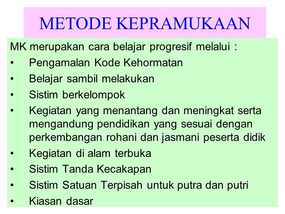 METODE KEPRAMUKAAN MK merupakan cara belajar progresif melalui :