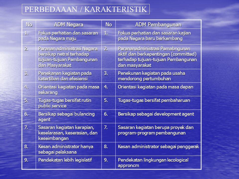 PERBEDAAAN / KARAKTERISTIK