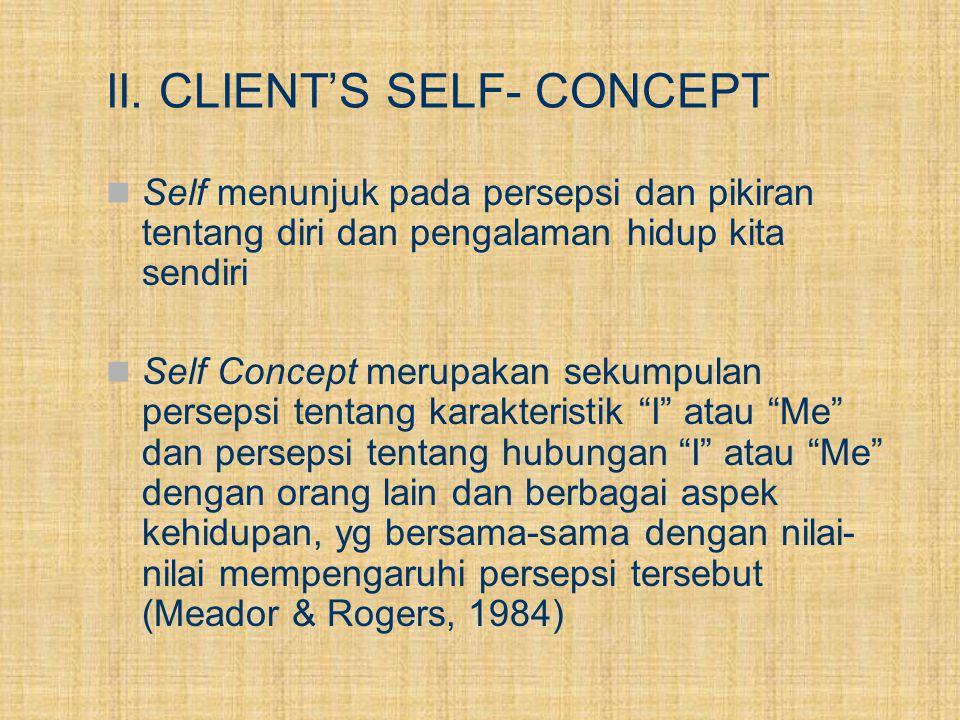 II. CLIENT'S SELF- CONCEPT
