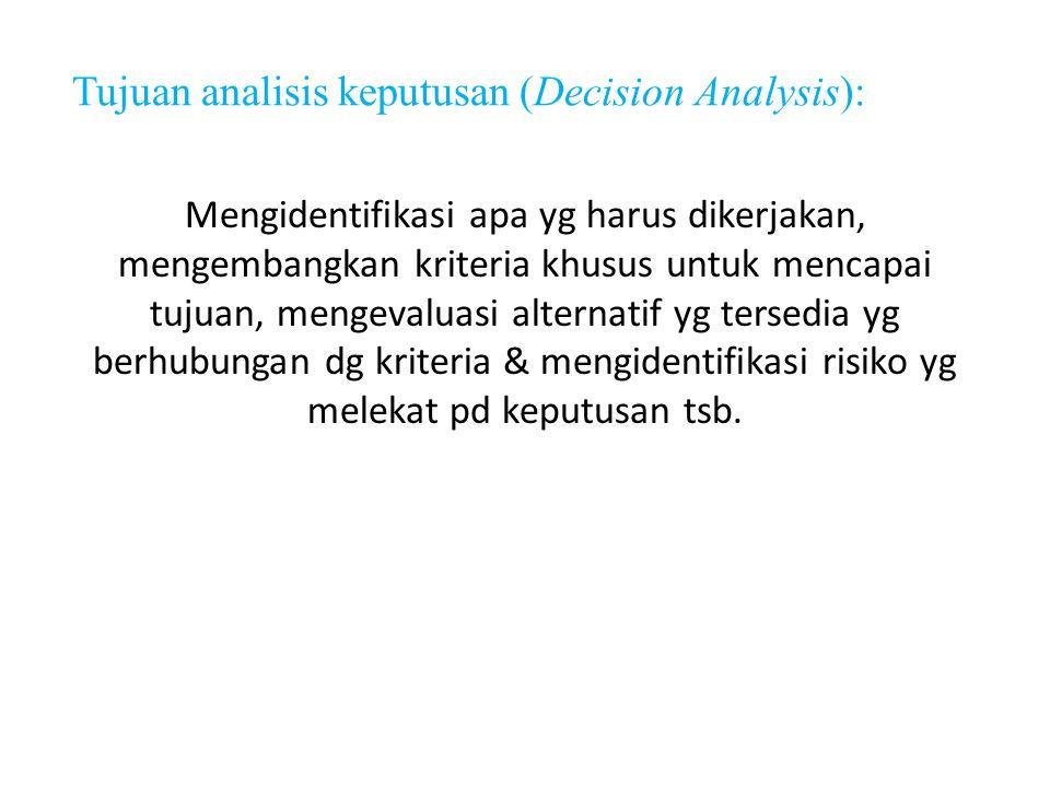 Tujuan analisis keputusan (Decision Analysis):