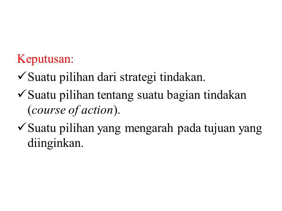 Keputusan: Suatu pilihan dari strategi tindakan. Suatu pilihan tentang suatu bagian tindakan (course of action).