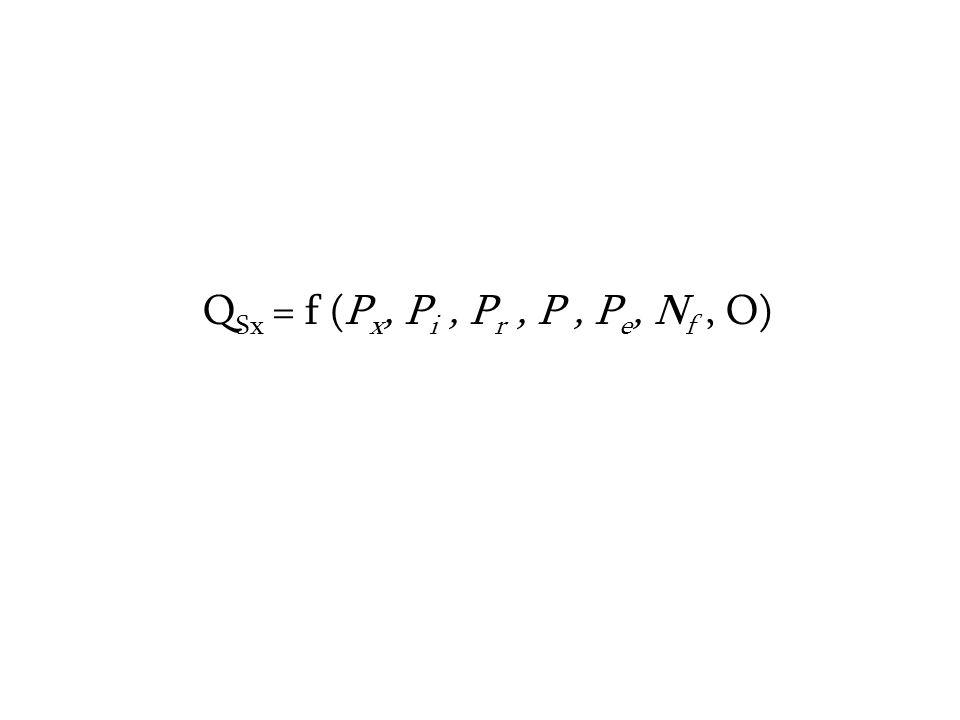 QSx = f (Px, Pi , Pr , P , Pe, Nf , O)