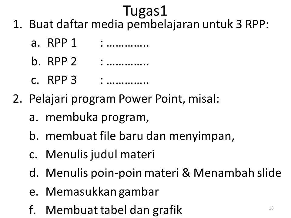 Tugas1 Buat daftar media pembelajaran untuk 3 RPP: RPP 1 : …………..