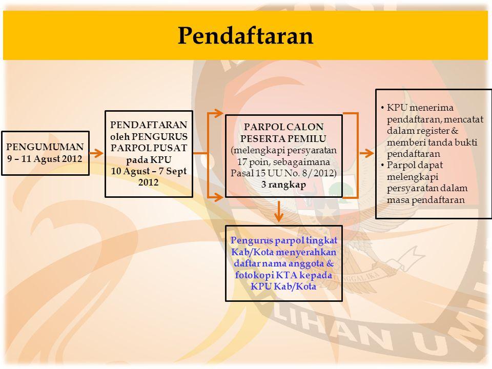 Pendaftaran PENGUMUMAN. 9 – 11 Agust 2012. PENDAFTARAN oleh PENGURUS PARPOL PUSAT pada KPU. 10 Agust – 7 Sept 2012.