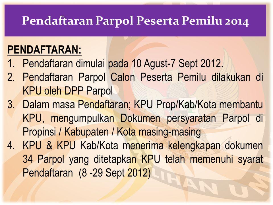 Pendaftaran Parpol Peserta Pemilu 2014