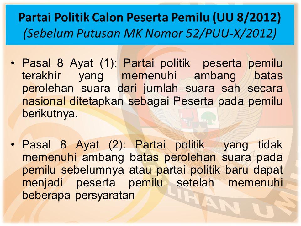 Partai Politik Calon Peserta Pemilu (UU 8/2012) (Sebelum Putusan MK Nomor 52/PUU-X/2012)