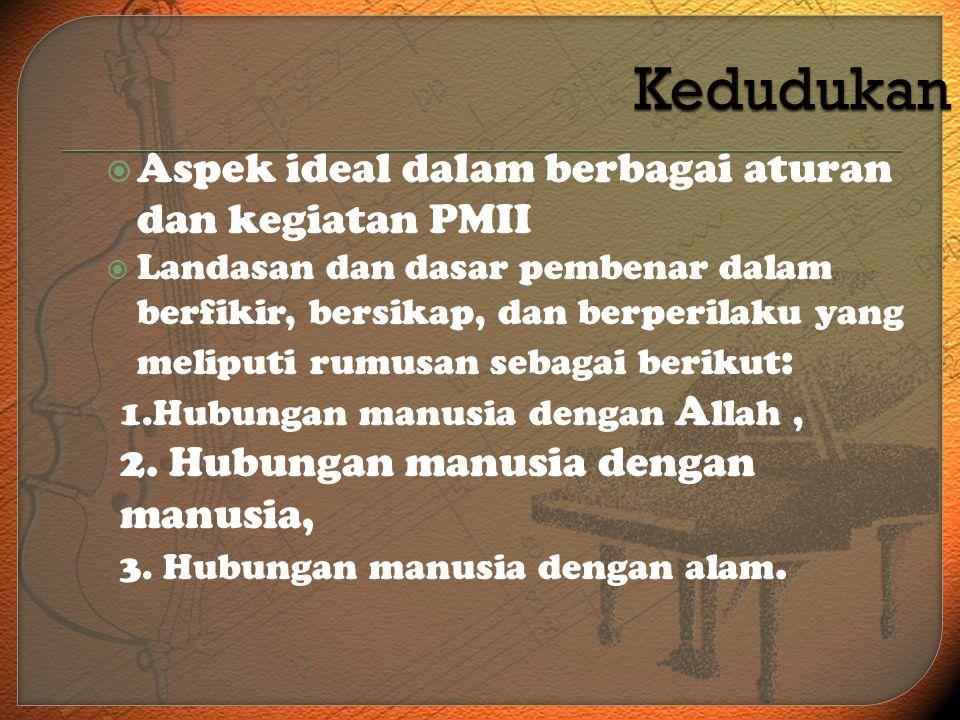Kedudukan Aspek ideal dalam berbagai aturan dan kegiatan PMII