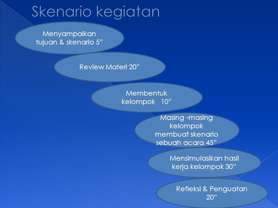 Skenario kegiatan Menyampaikan tujuan & skenario 5 Review Materi 20
