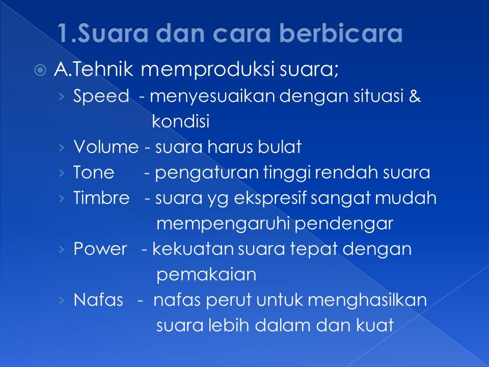 1.Suara dan cara berbicara