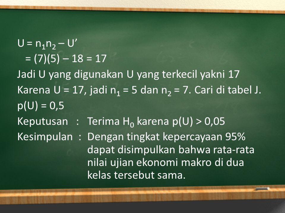 U = n1n2 – U' = (7)(5) – 18 = 17 Jadi U yang digunakan U yang terkecil yakni 17 Karena U = 17, jadi n1 = 5 dan n2 = 7.