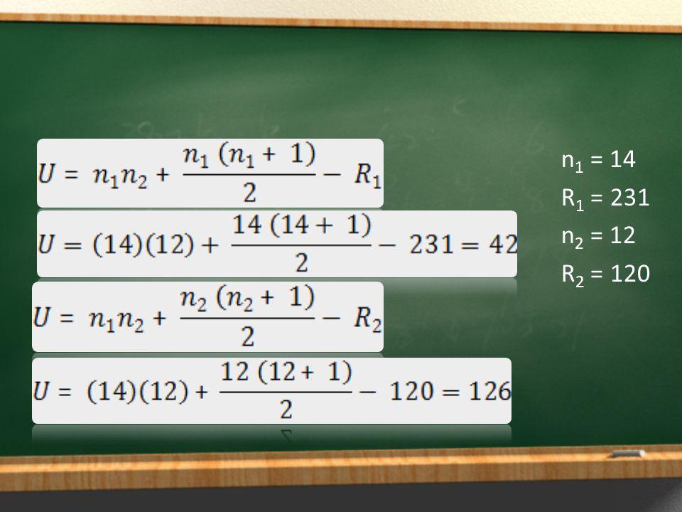 n1 = 14 R1 = 231 n2 = 12 R2 = 120