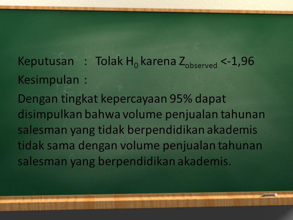 Keputusan : Tolak H0 karena Zobserved <-1,96