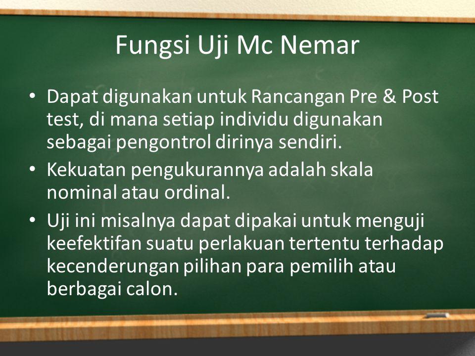 Fungsi Uji Mc Nemar Dapat digunakan untuk Rancangan Pre & Post test, di mana setiap individu digunakan sebagai pengontrol dirinya sendiri.