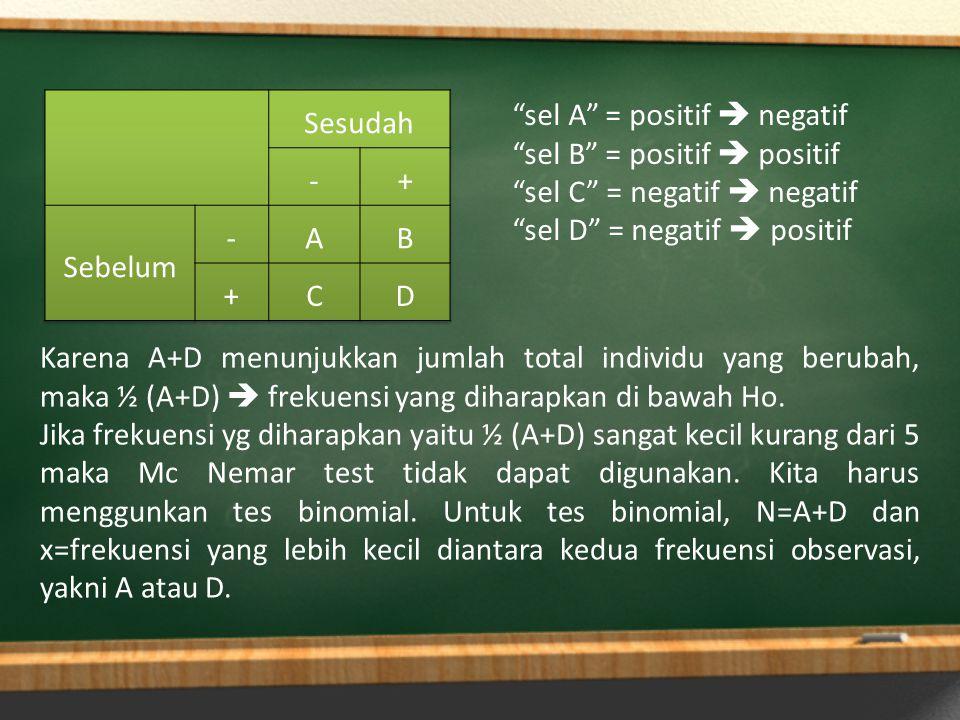 Sesudah - + Sebelum. A. B. C. D. sel A = positif  negatif. sel B = positif  positif. sel C = negatif  negatif.