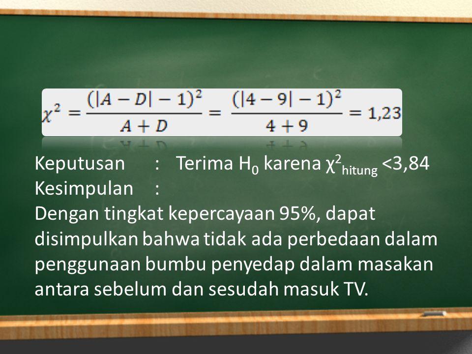 Keputusan : Terima H0 karena χ2hitung <3,84