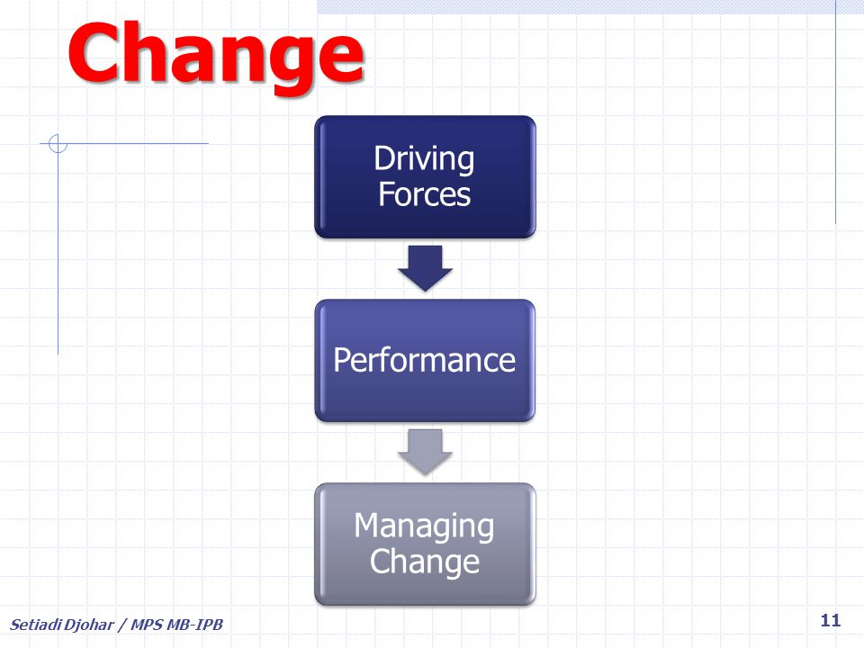Change Driving Forces Performance Managing Change