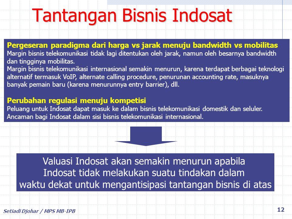Tantangan Bisnis Indosat