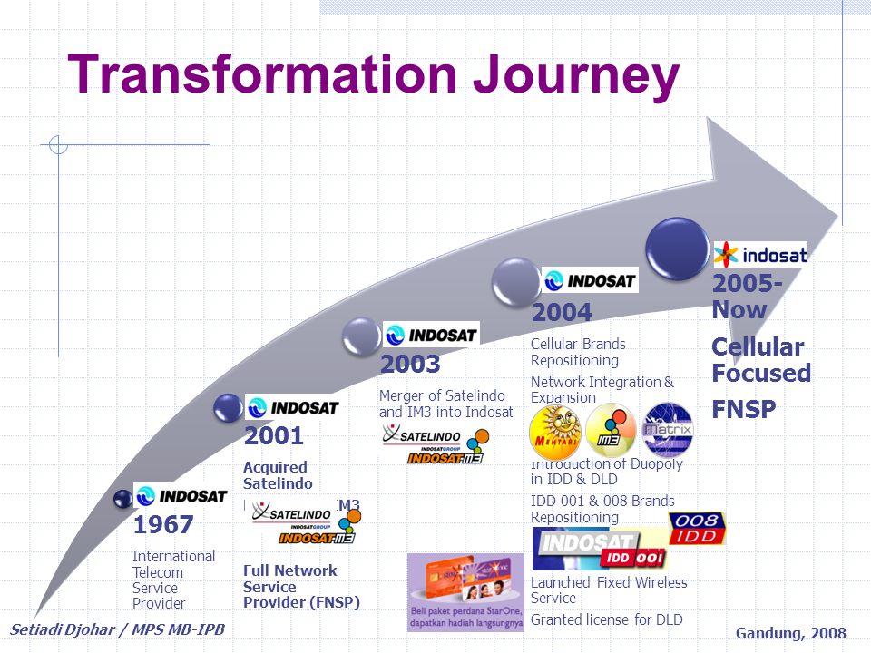 Transformation Journey