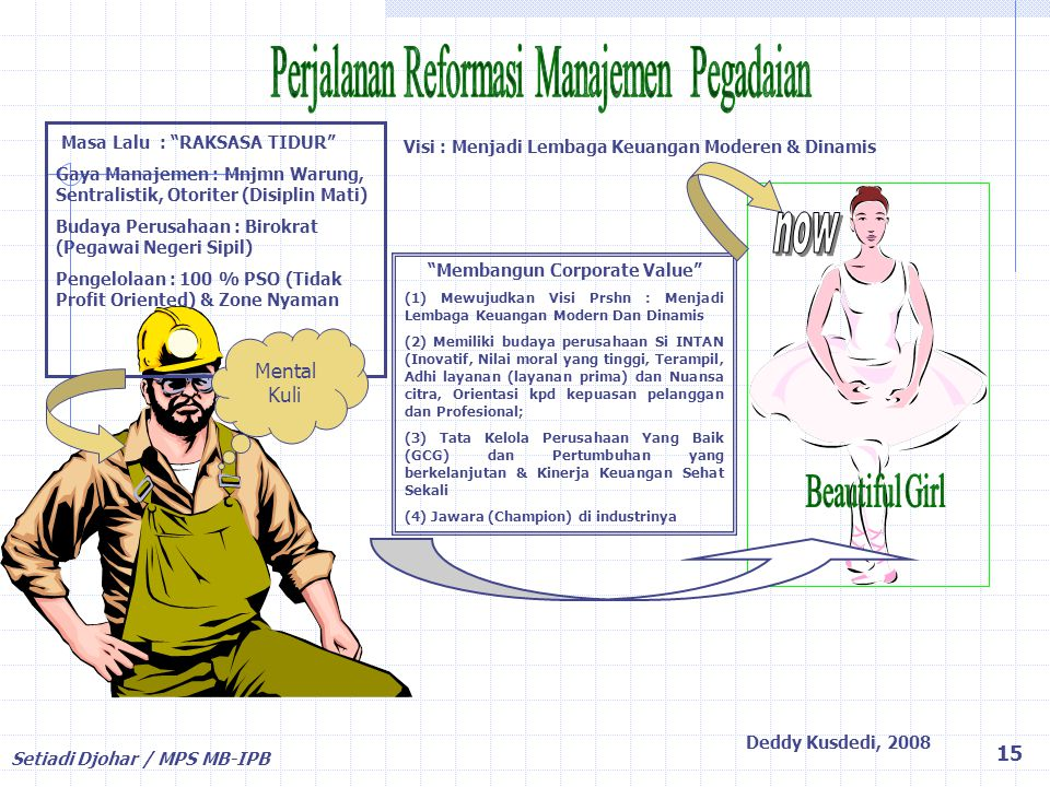 Membangun Corporate Value