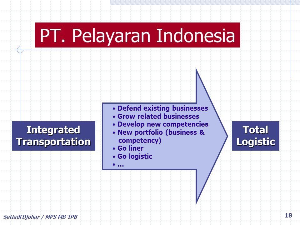 PT. Pelayaran Indonesia