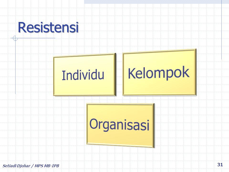 Resistensi Individu Kelompok Organisasi