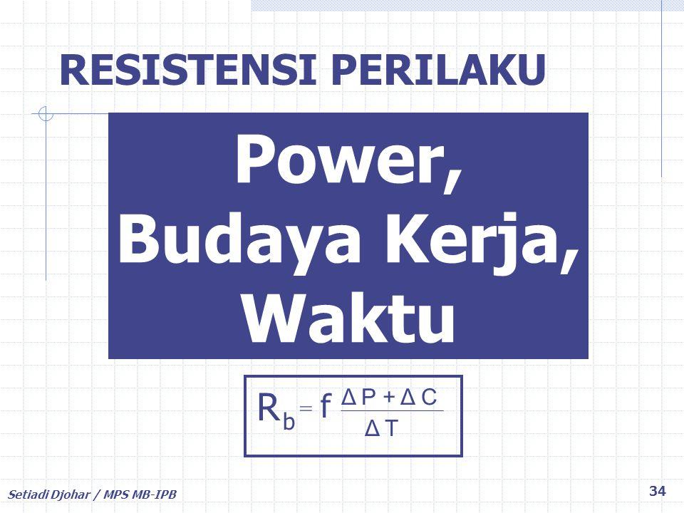 Power, Budaya Kerja, Waktu