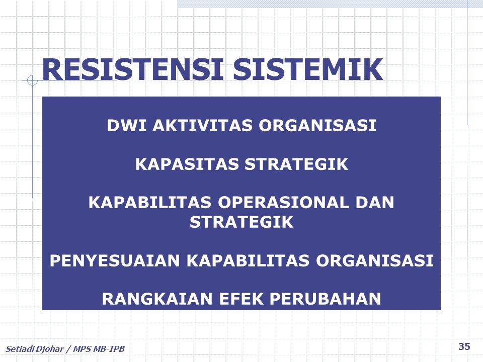 RESISTENSI SISTEMIK DWI AKTIVITAS ORGANISASI KAPASITAS STRATEGIK