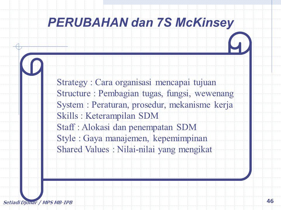 PERUBAHAN dan 7S McKinsey