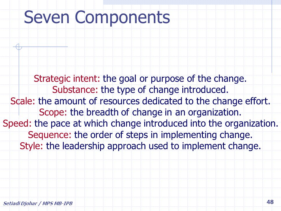 Seven Components Strategic intent: the goal or purpose of the change.