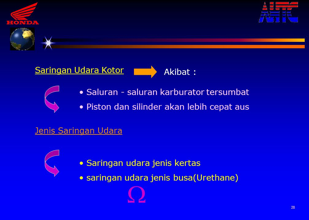  Saringan Udara Kotor Akibat : Saluran - saluran karburator tersumbat