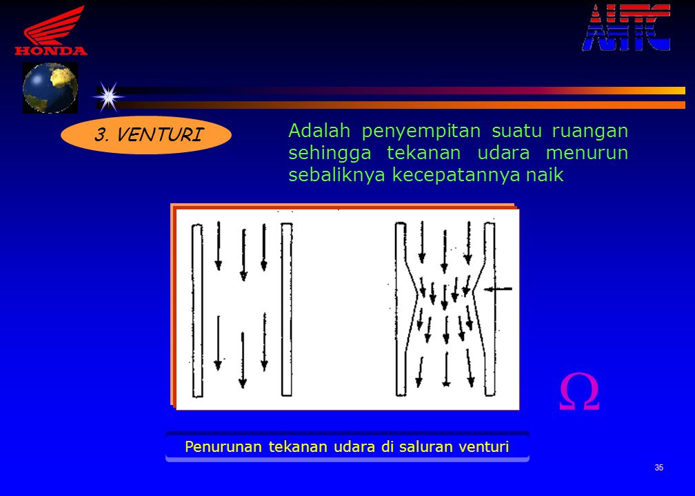 Penurunan tekanan udara di saluran venturi