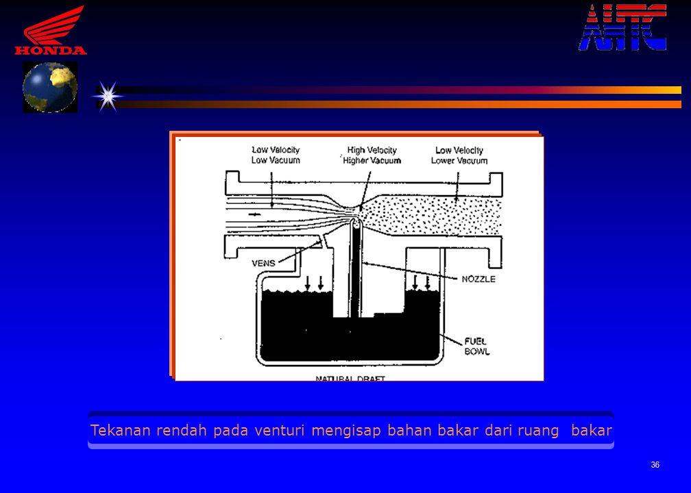 Tekanan rendah pada venturi mengisap bahan bakar dari ruang bakar