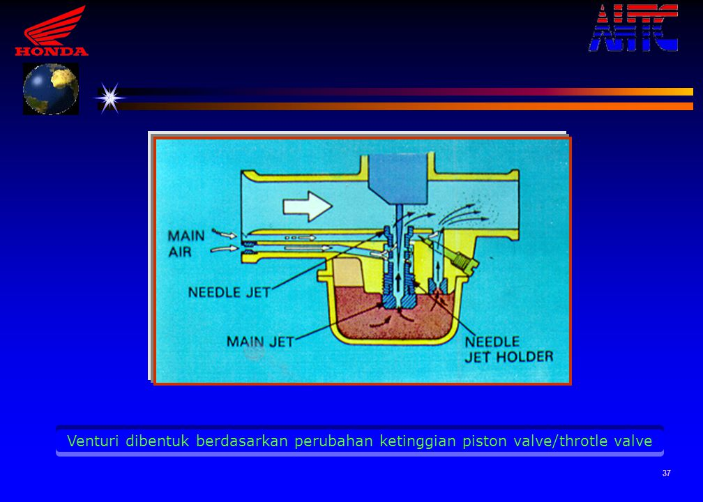Venturi dibentuk berdasarkan perubahan ketinggian piston valve/throtle valve
