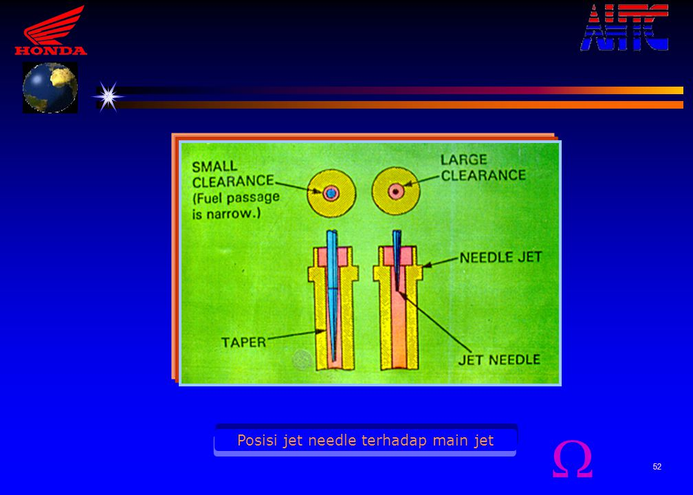 Posisi jet needle terhadap main jet