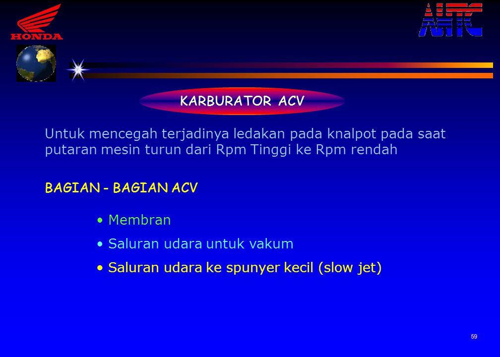 KARBURATOR ACV Untuk mencegah terjadinya ledakan pada knalpot pada saat putaran mesin turun dari Rpm Tinggi ke Rpm rendah.