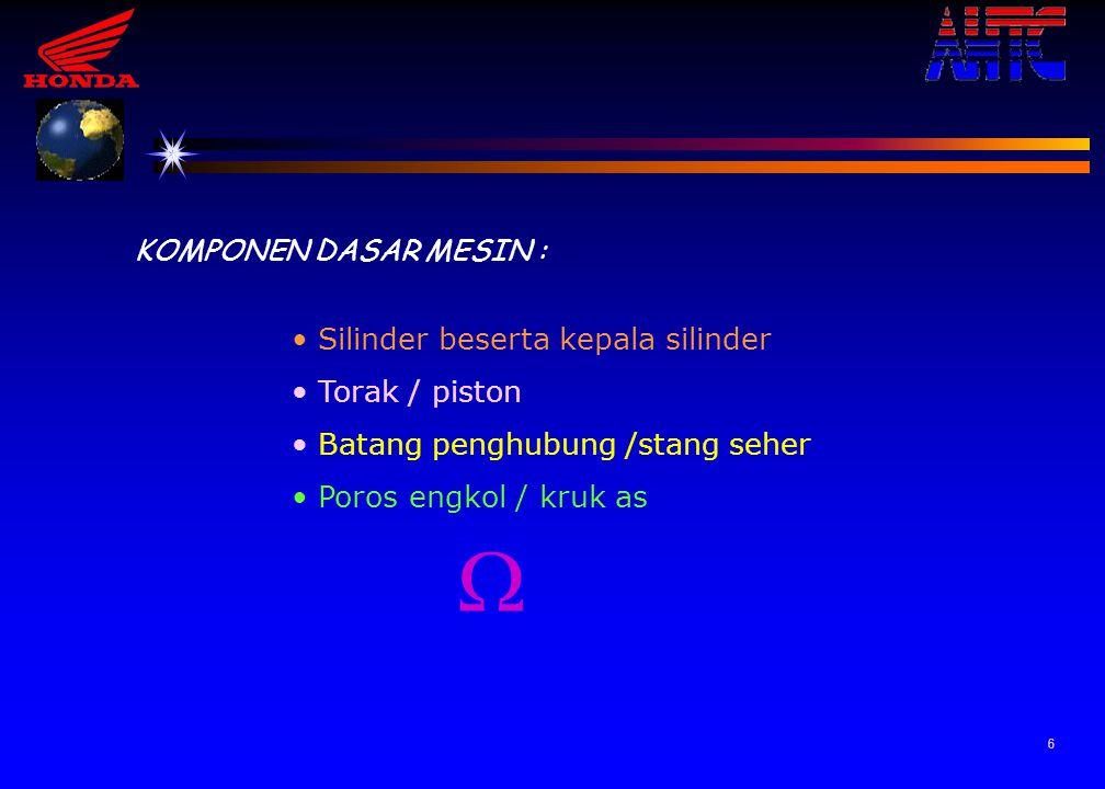  KOMPONEN DASAR MESIN : Silinder beserta kepala silinder