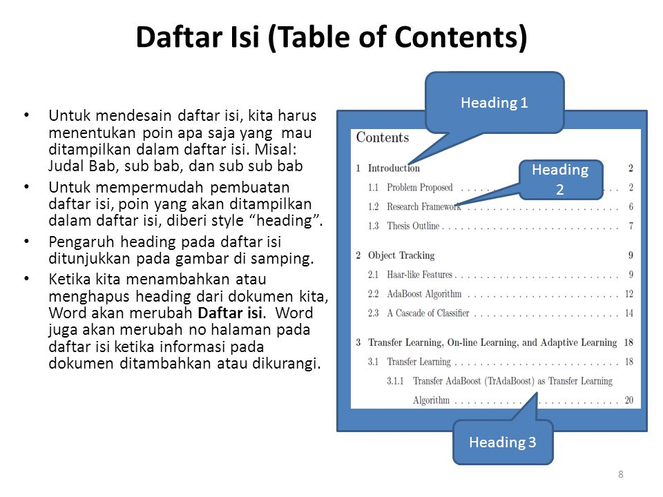 Daftar Isi (Table of Contents)