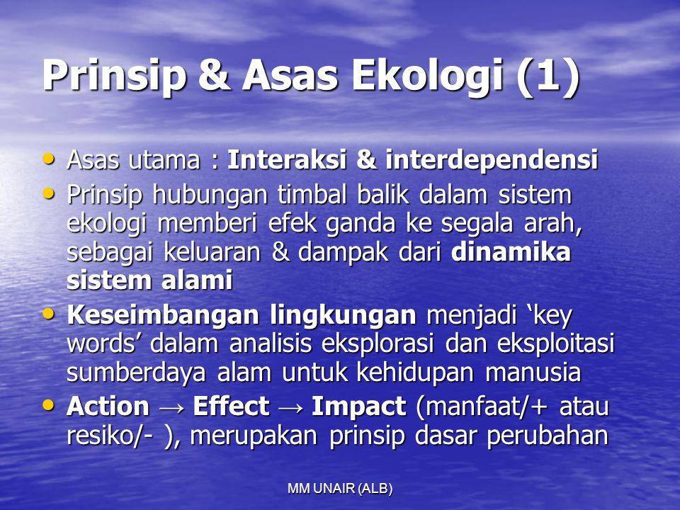 Prinsip & Asas Ekologi (1)