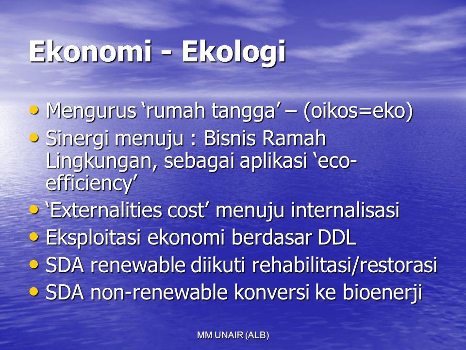 Ekonomi - Ekologi Mengurus 'rumah tangga' – (oikos=eko)