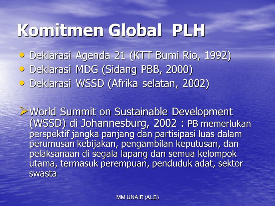 Komitmen Global PLH Deklarasi Agenda 21 (KTT Bumi Rio, 1992)