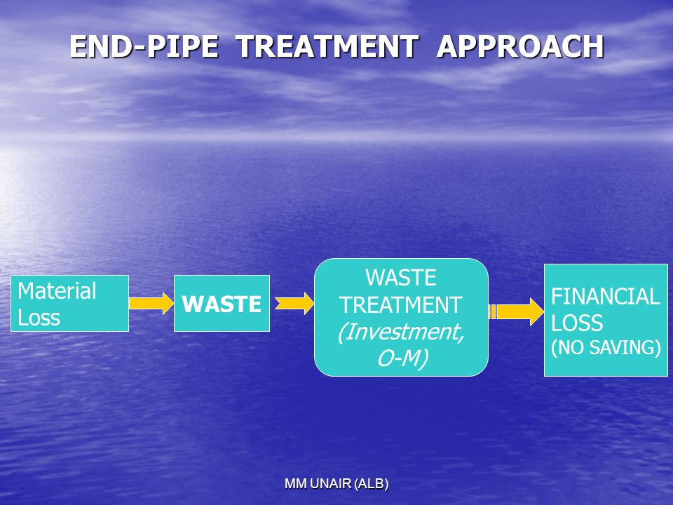 END-PIPE TREATMENT APPROACH