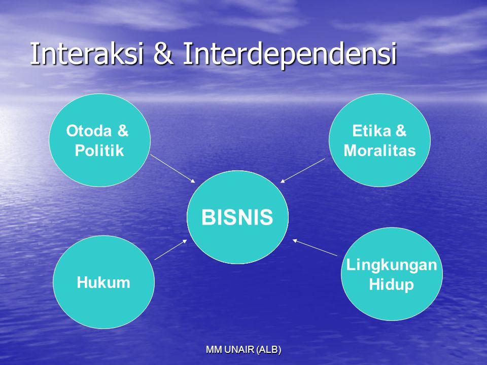 Interaksi & Interdependensi